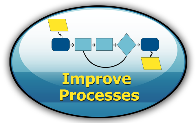 Improve Processes - Oval with process flow chart